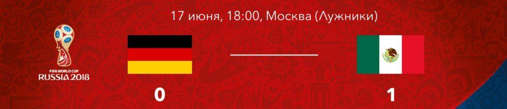 Расписание футбольных матчей в Москве 2018
